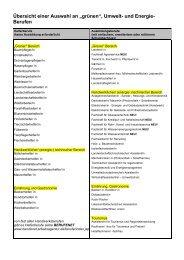 arufbare PDF-Datei - IVANE