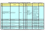 Registro Regionale delle Autorizzazioni Sanitarie - Regione Basilicata