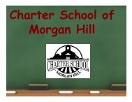 Annual Report - Morgan Hill Unified School District