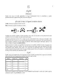 Teoria 11:Il pH - Ticino.com