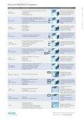 Übersicht UV-Systeme - Water Solutions - Seite 2