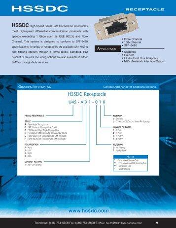 HSSDC Receptacle www.hssdc.com - Amphenol Canada