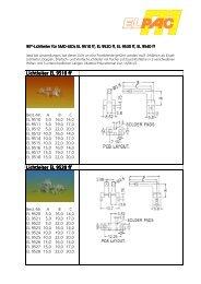 EL 9510 ff-neu - Elpac Components und Verbindungstechnik