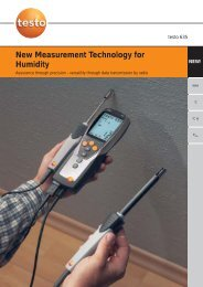 New Measurement Technology for Humidity