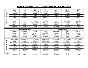 INTERHOUSE RELAY GALA - 1st DECEMBER ... - Somerset House