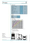 CDT 20 - Page 4