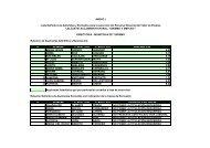 anexos. lista definitiva de admitidos y excluidos del perosnal ...