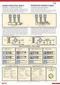 photoelectric sensors ft series sensori fotoelettrici ... - Mercado-ideal - Page 5
