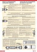photoelectric sensors ft series sensori fotoelettrici ... - Mercado-ideal - Page 6