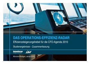 DAS OPERATIONS-EFFIZIENZ-RADAR