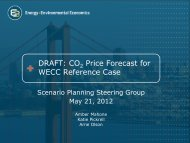 120522_CO2_Forecast_PPT_SPSG - Western Electricity ...