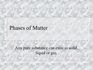 Phases of Matter PowerPoint