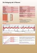 Beton-Dachstein-Programm: S-Pfannen - Seite 5