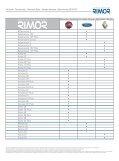 Rimor dati tecnici 12-13.indd - Page 2