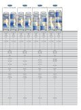 Rimor dati tecnici 12-13.indd - Page 5