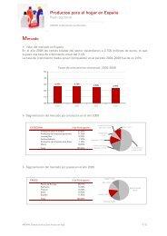 Productos para el hogar en España - Ardan