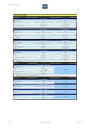 Übersicht 1&1 Dsl-Pakete - DSL von 1&1