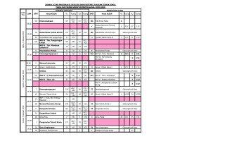 jadwal ujian program s1 reguler dan ekstensi jurusan teknik kimia