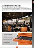 Assortment - RS Components International - Page 3