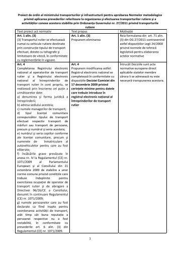Proiect de ordin al ministrului transporturilor si infrastructurii ... - untrr