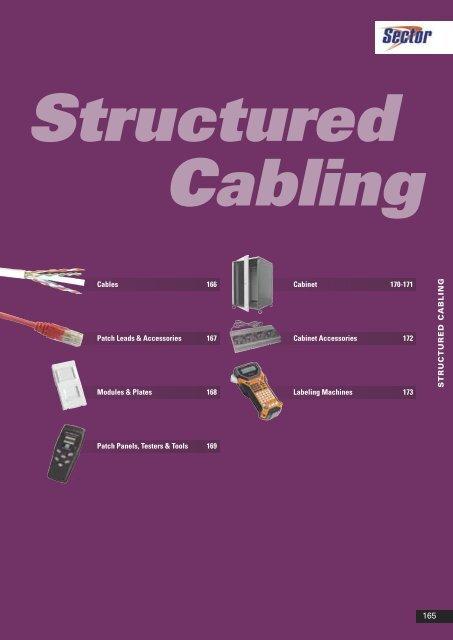 Structured Cabling - WF Senate