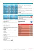 Immersion heaters - Heat & Plumb - Page 7
