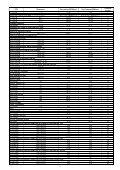 Mai 2009 Programul TOOLMAX - Rocast - Page 4