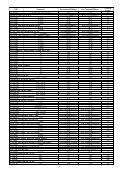Mai 2009 Programul TOOLMAX - Rocast - Page 6