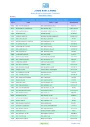 to view the list of 665 candidates for Direct Recruitment. - Janata Bank