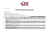 Résultats des votes 6 mai 2013 - ANF Immobilier