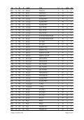 """mogelijke koppels 14"""" met 1 a 2 mm verschil - ADMK. - Page 2"""