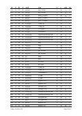"""mogelijke koppels 14"""" met 1 a 2 mm verschil - ADMK. - Page 4"""