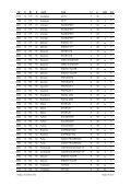 """mogelijke koppels 14"""" met 1 a 2 mm verschil - ADMK. - Page 5"""