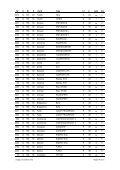 """mogelijke koppels 14"""" met 1 a 2 mm verschil - ADMK. - Page 6"""