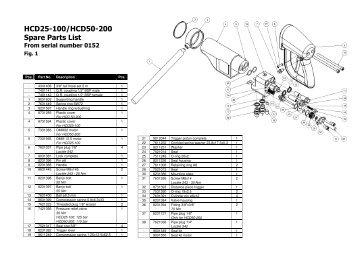 Parts List for JSM-802, 1/4-inch Air Screwdriver