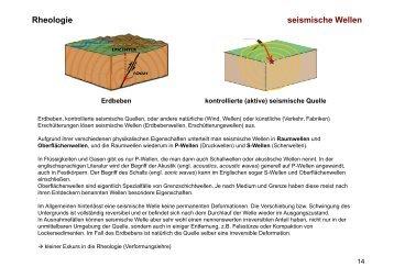 Rheologie seismische Wellen