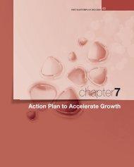 chapter 7.pdf - SME Corporation Malaysia