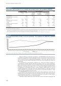Istruzione - Istat.it - Page 7