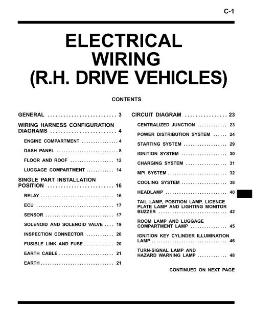 ELECTRICAL WIRING (R.H. DRIVE VEHICLES) - EvoScan on