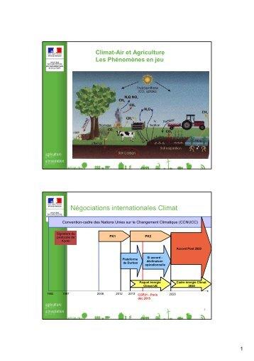 02 - Climat et environnement COP 21