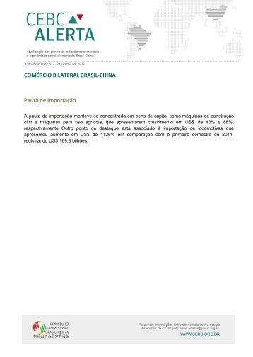 COMÉRCIO BILATERAL BRASIL-CHINA Pauta de Importação