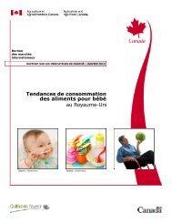 Tendances de consommation des aliments pour bébé