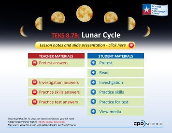 TEKS 8.7B: Lunar Cycle