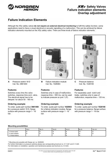 Safety Valves Failure indication elements ... - NOR-Service Kft.