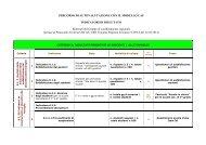 Indicatori di risultato - Ufficio Scolastico Regionale per la Toscana