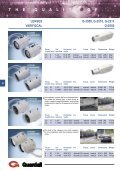 CCTV Products - Page 4