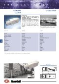 CCTV Products - Page 6