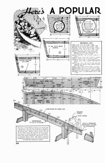 POPULAR MECHANICS - Vintage Projects and Building Plans