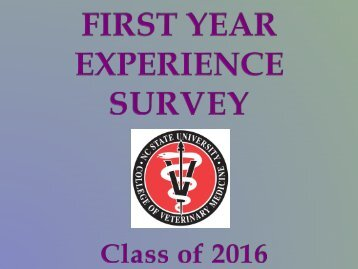 First Year Experience Survey
