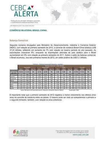 COMÉRCIO BILATERAL BRASIL-CHINA Balança Comercial